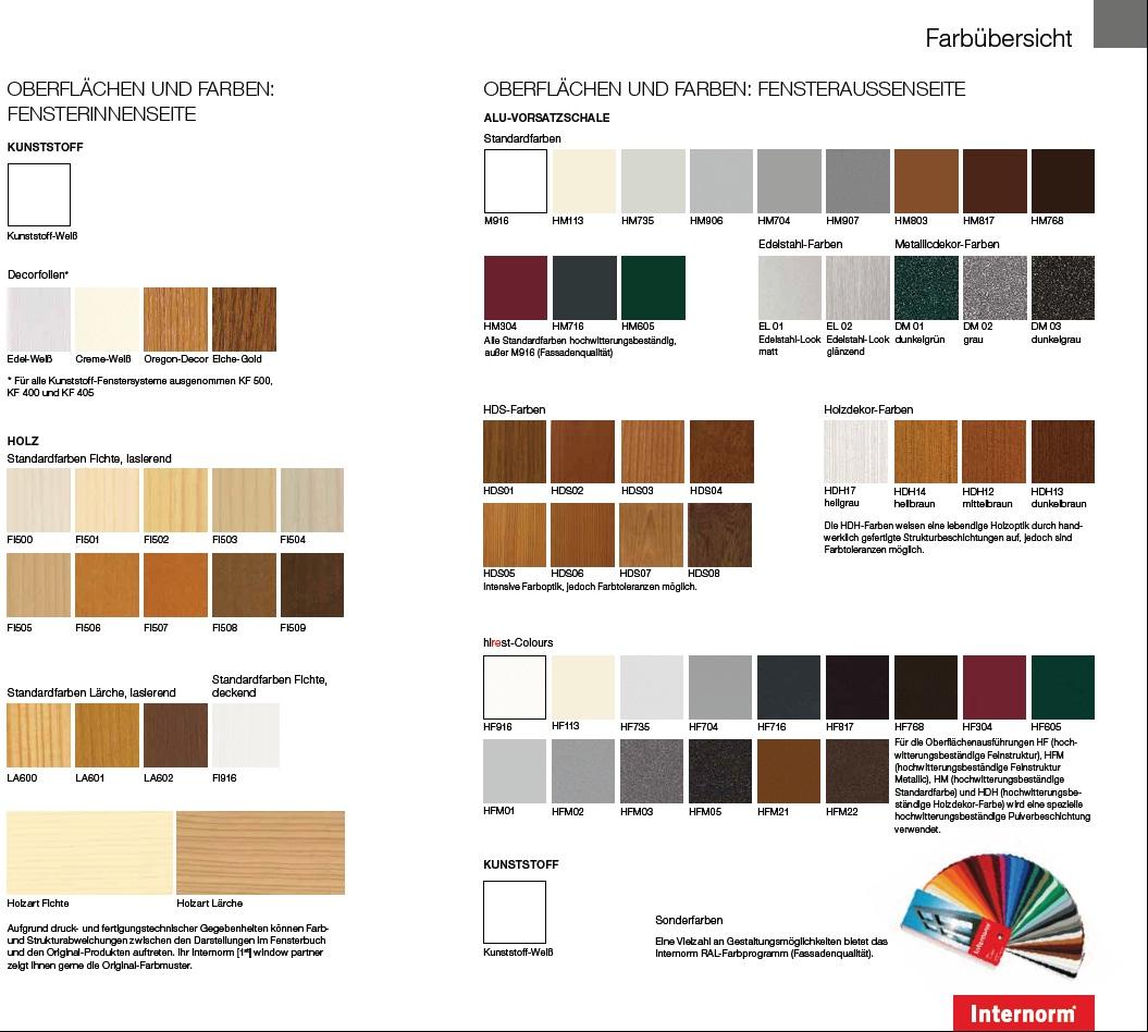Kunststofffenster farben  Schreinerei Weber GmbH | Kunststofffenster